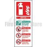 Portrait Self Adhesive Water Fire Extinguisher Sign