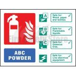 Landscape Rigid Plastic ABC Dry Powder Fire Extinguisher Sign