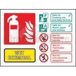 Landscape Rigid Plastic Wet Chemical Fire Extinguisher Sign