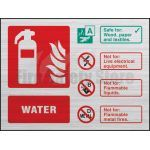Prestige Landscape Water Fire Extinguisher Sign (Stainless Look)