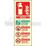 Portrait Photo-luminescent Water Fire Extinguisher Sign