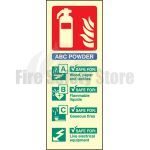 Portrait Photo-luminescent ABC Dry Powder Fire Extinguisher Sign