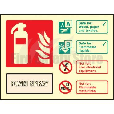 Landscape Photo-luminescent AFFF Foam Spray Fire Extinguisher Sign