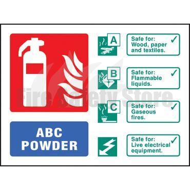 Landscape Rigid Plastic ABC Dry Powder Fire Extinguisher Sign