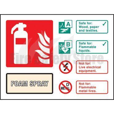 Landscape Rigid Plastic AFFF Foam Fire Extinguisher Identification Sign