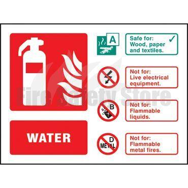 Landscape Rigid Plastic Water Fire Extinguisher Sign