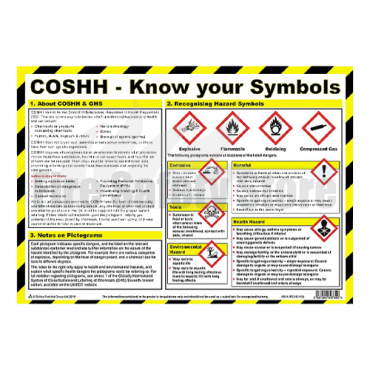 COSHH Know Your Symbols Laminated A3 Poster